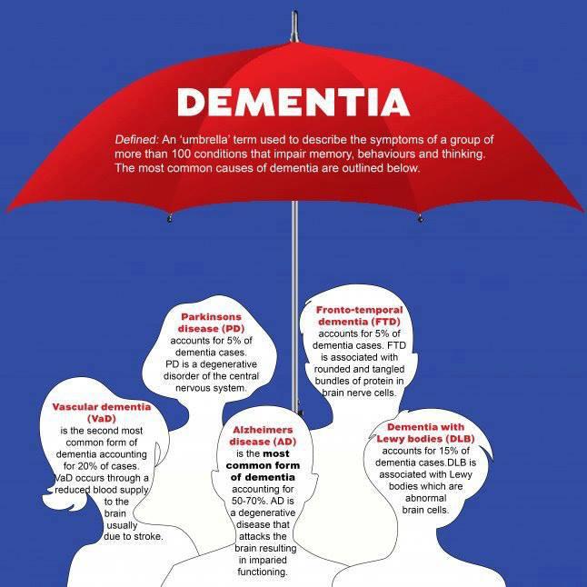 dementia-umbrella-term
